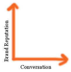 Conversational_index_2