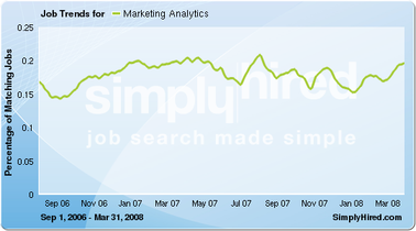 Marketing_analytics_trends_2